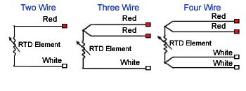 rtd_wire rtd with thermowell assembly (nipple union nipple) duplex rtd wiring diagram at soozxer.org